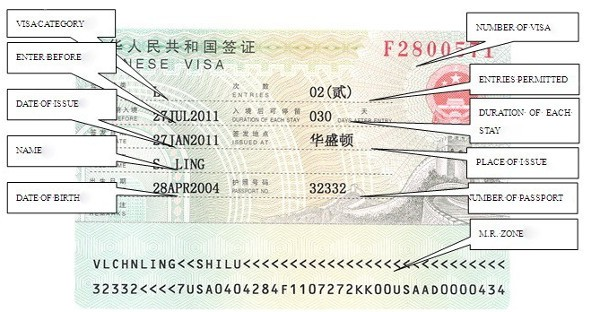 Requirements for Chinese Visa - Types and Tips